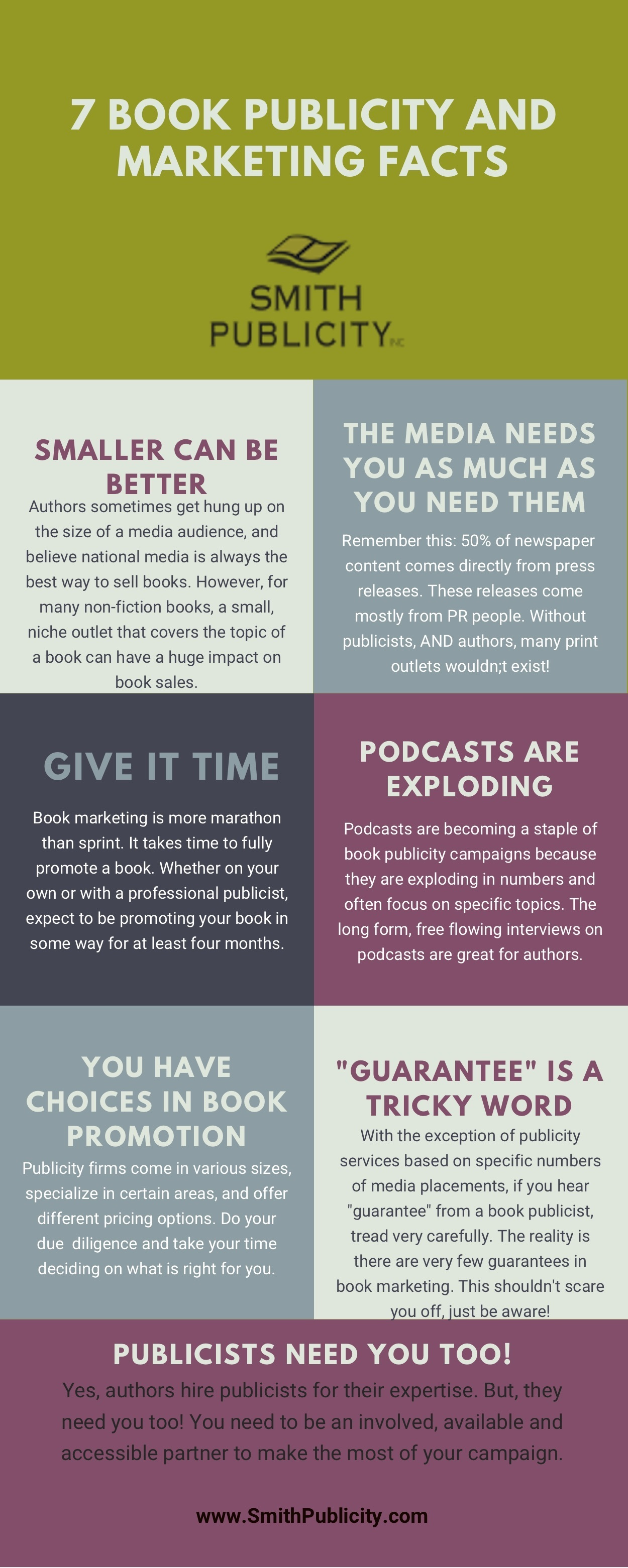 7 book marketing and publicity facts. An infographic by Smith Publicity on how to start small, work on podcasts, develop a strategy for marketing your own book or hire a book marketing firm instead.