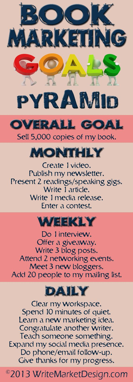 Book marketing goals. A pyramid of monthly, weekly and daily tasks that will help you achieve your author branding goals.