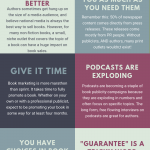 An infographic on ways to use social media to promote your book. Social media and book marketing tips.