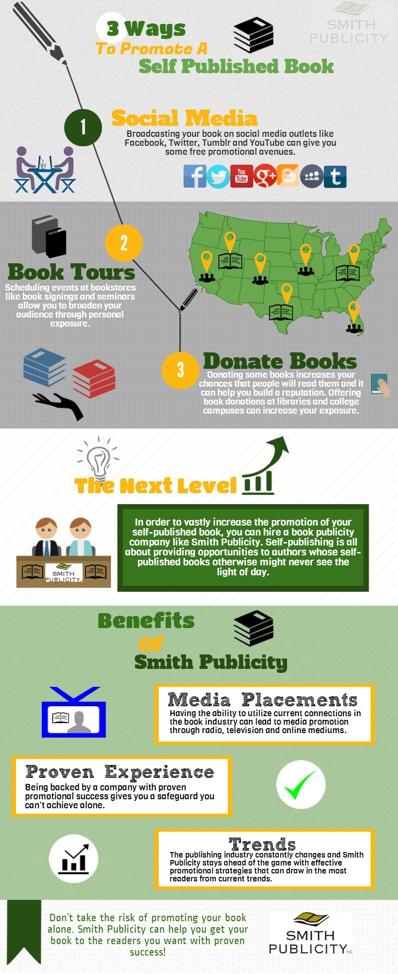 Smith Publicity - Infographic - Month 6