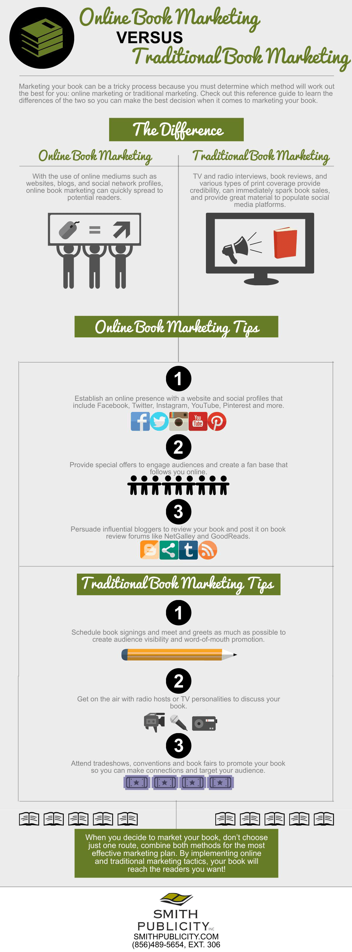 Online Book Marketing versus traditional book marketing; a detailed infographic by the professional book publicists at Smith Publicity